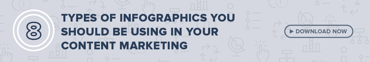 8 Types of Infographics You Should Be Using in Your Content Marketing (Infographic)